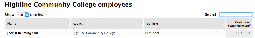 Jack Berminham - Highline Community College - Salary